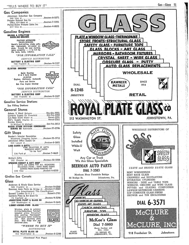 telephone directory sample